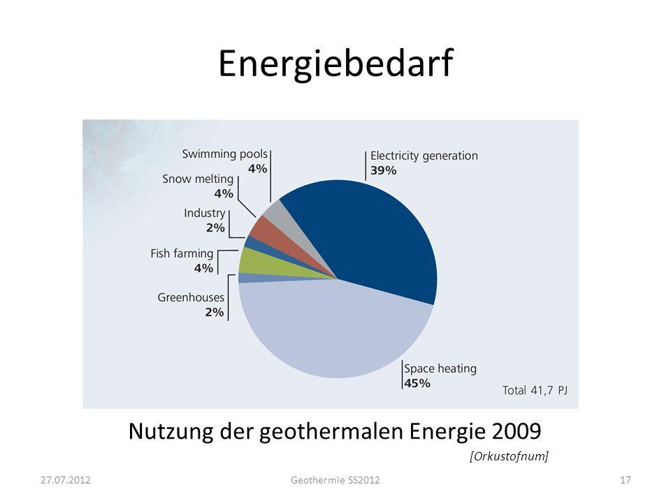 Energiebedarf Heizenergiedeckung 1970 - 2010 [Orkustofnum] 27.07.2012